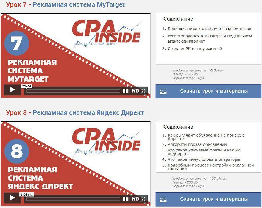 Уроки по Яндекс Директ